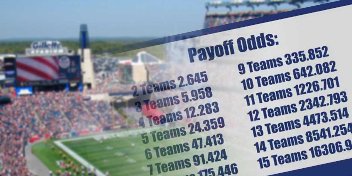 Sports Betting Parlays
