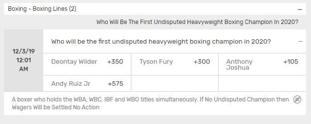 First Undisputed Champ Odds