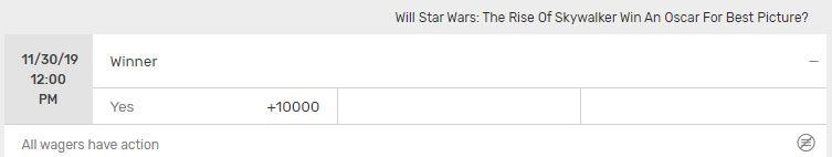 Star Wars Oscar Win