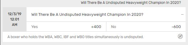 Undisputed Champ Odds