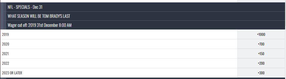 Tom Brady Last Sseason Odds