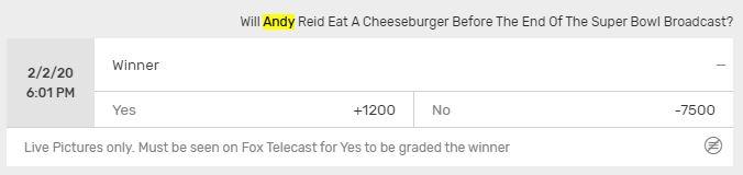 Andy Reid Odds