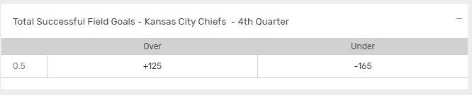 Chiefs Field Goal Odds