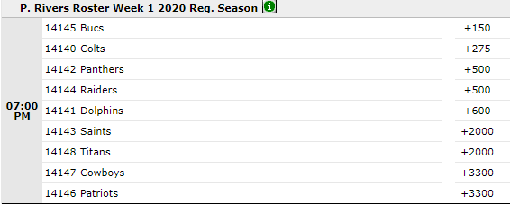 Phillip Rivers Odds