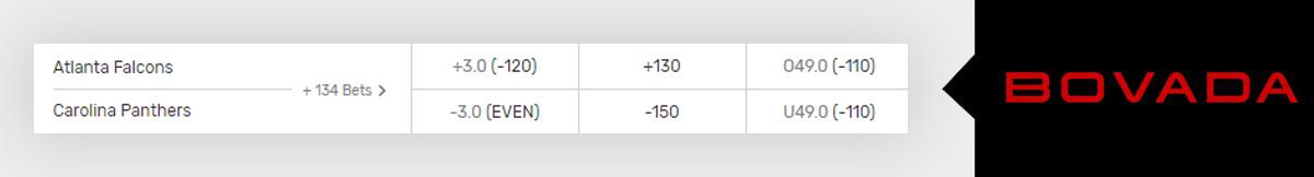 Bet on Thursday Night Football at Bovada