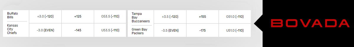 Bet on the NFL Playoffs at Bovada