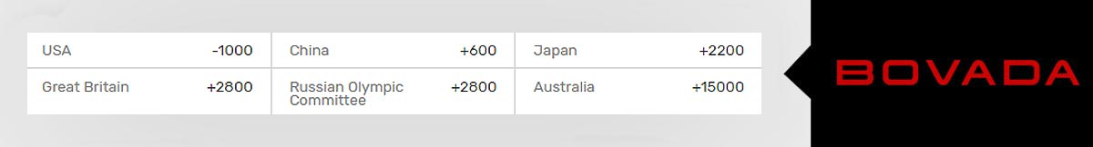 Bet on the 2021 Tokyo Olympics at Bovada